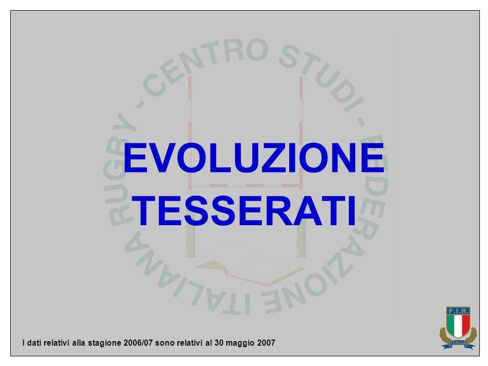 EVOLUZIONE TESSERATI I dati relativi alla stagione 2006/07 sono relativi al 30 maggio 2007