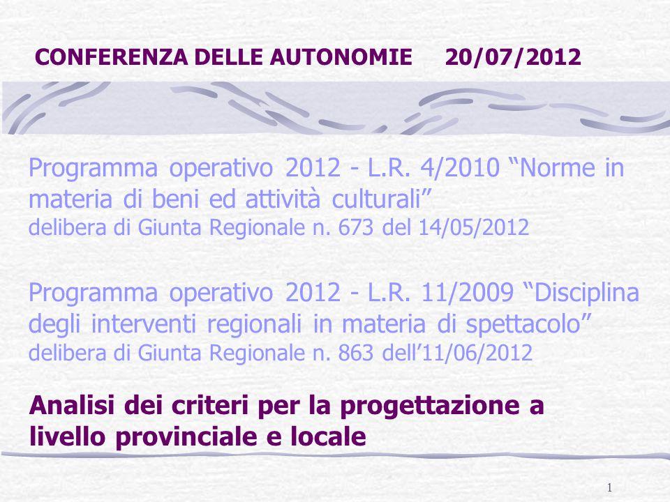 1 Programma operativo 2012 - L.R.
