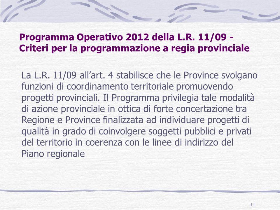 11 Programma Operativo 2012 della L.R.