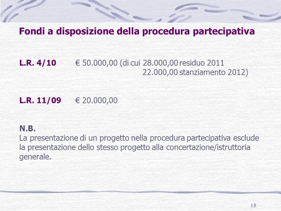 18 Fondi a disposizione della procedura partecipativa L.R.