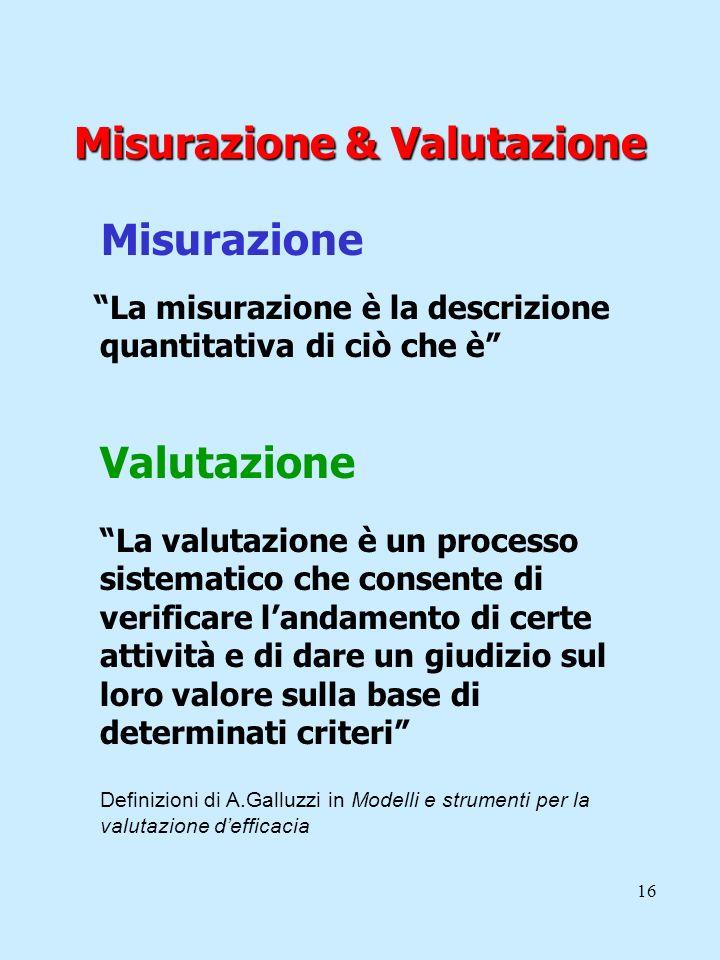 16 Misurazione & Valutazione Misurazione La misurazione è la descrizione quantitativa di ciò che è Valutazione La valutazione è un processo sistematic