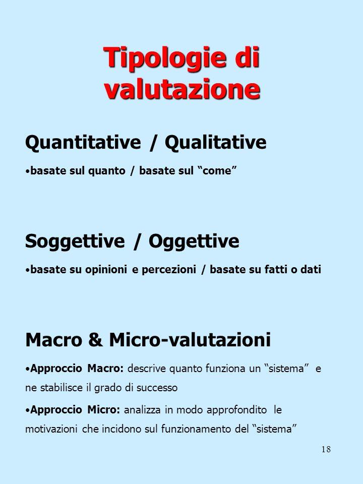 18 Tipologie di valutazione Quantitative / Qualitative basate sul quanto / basate sul come Soggettive / Oggettive basate su opinioni e percezioni / ba