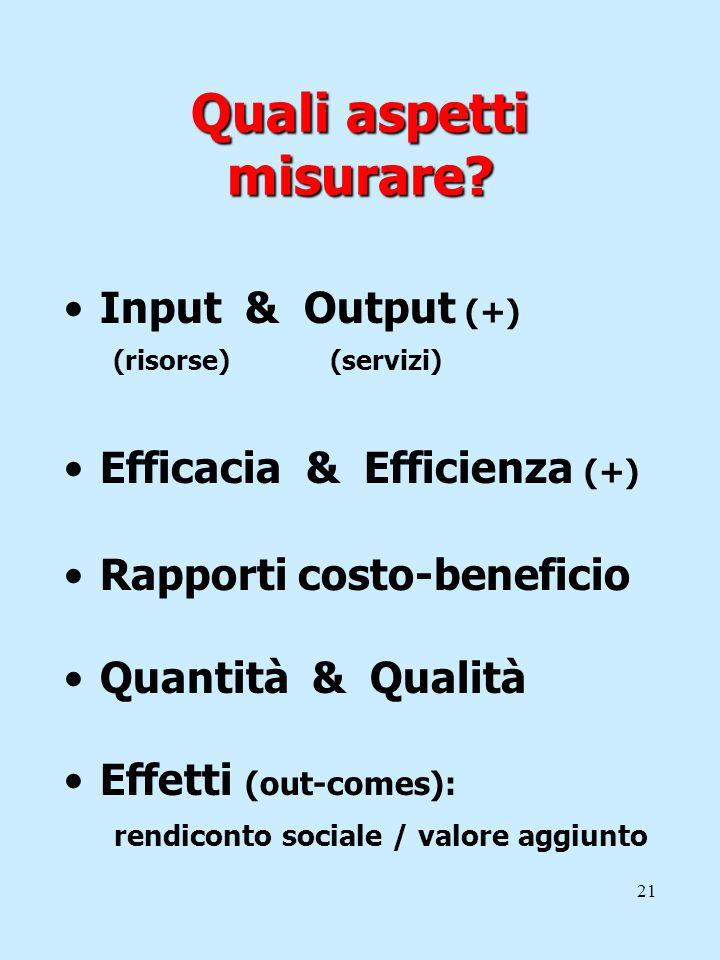 21 Quali aspetti misurare? Input & Output (+) (risorse) (servizi) Efficacia & Efficienza (+) Rapporti costo-beneficio Quantità & Qualità Effetti (out-