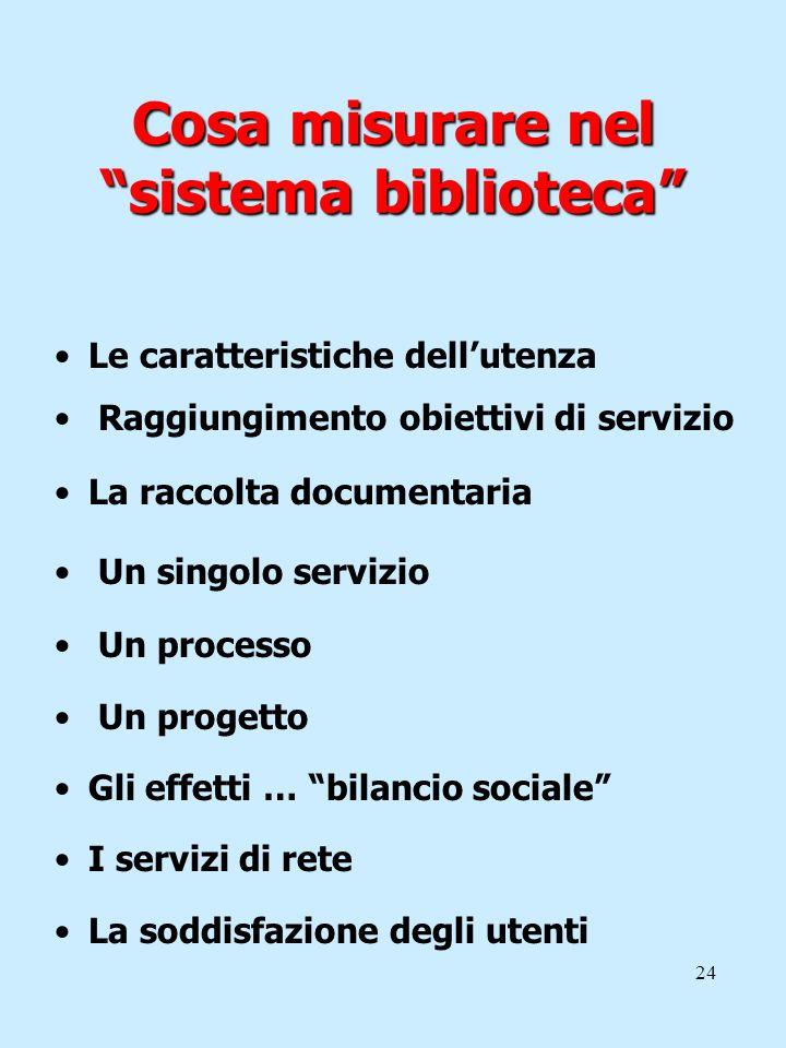 24 Cosa misurare nel sistema biblioteca Le caratteristiche dellutenza Raggiungimento obiettivi di servizio La raccolta documentaria Un singolo servizi