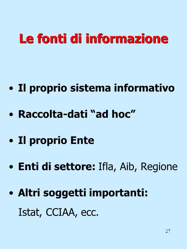 27 Le fonti di informazione Il proprio sistema informativo Raccolta-dati ad hoc Il proprio Ente Enti di settore: Ifla, Aib, Regione Altri soggetti imp