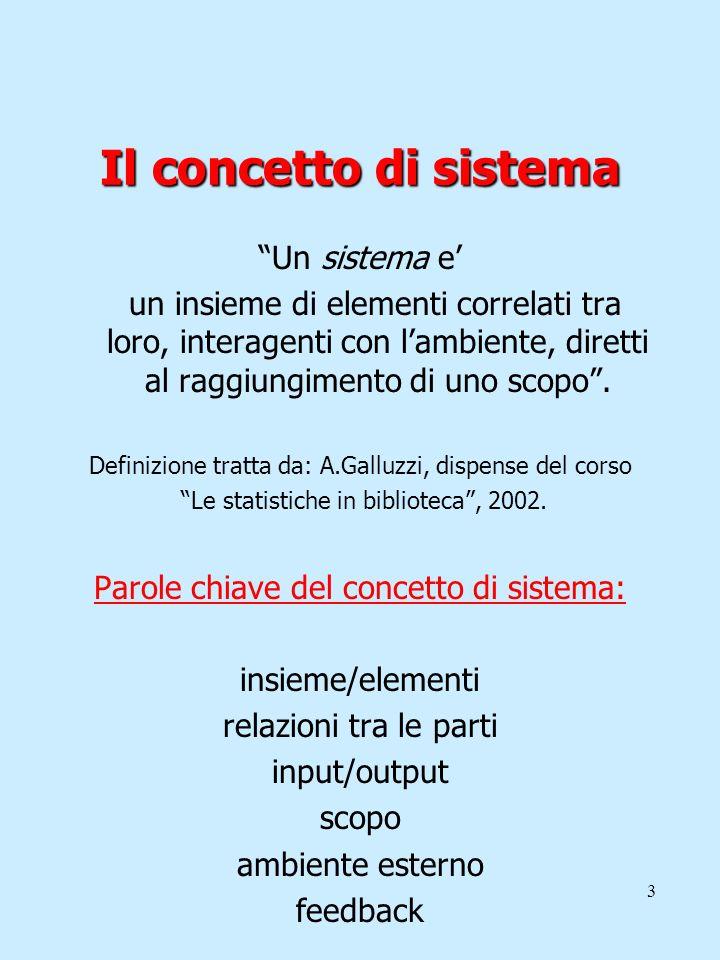 3 Il concetto di sistema Un sistema e un insieme di elementi correlati tra loro, interagenti con lambiente, diretti al raggiungimento di uno scopo. De