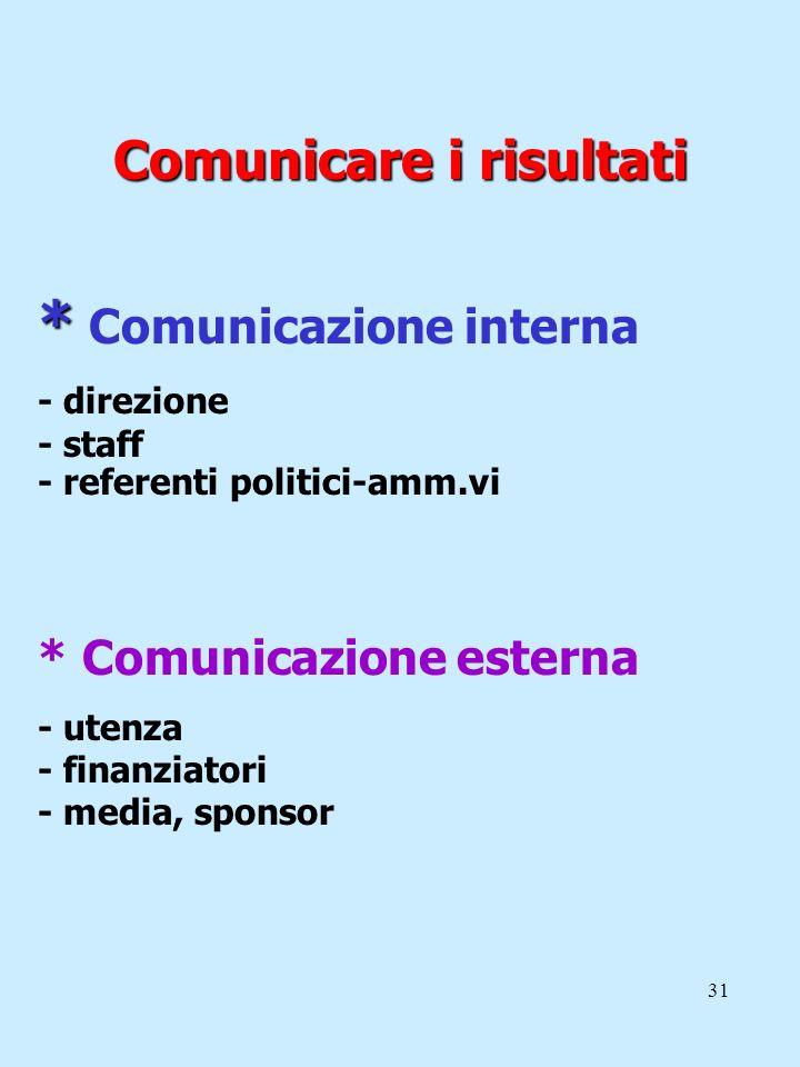31 Comunicare i risultati * * Comunicazione interna - direzione - staff - referenti politici-amm.vi * Comunicazione esterna - utenza - finanziatori -
