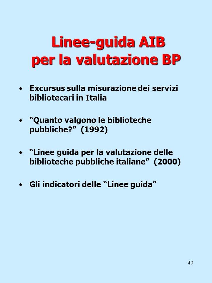 40 Linee-guida AIB per la valutazione BP Excursus sulla misurazione dei servizi bibliotecari in Italia Quanto valgono le biblioteche pubbliche? (1992)