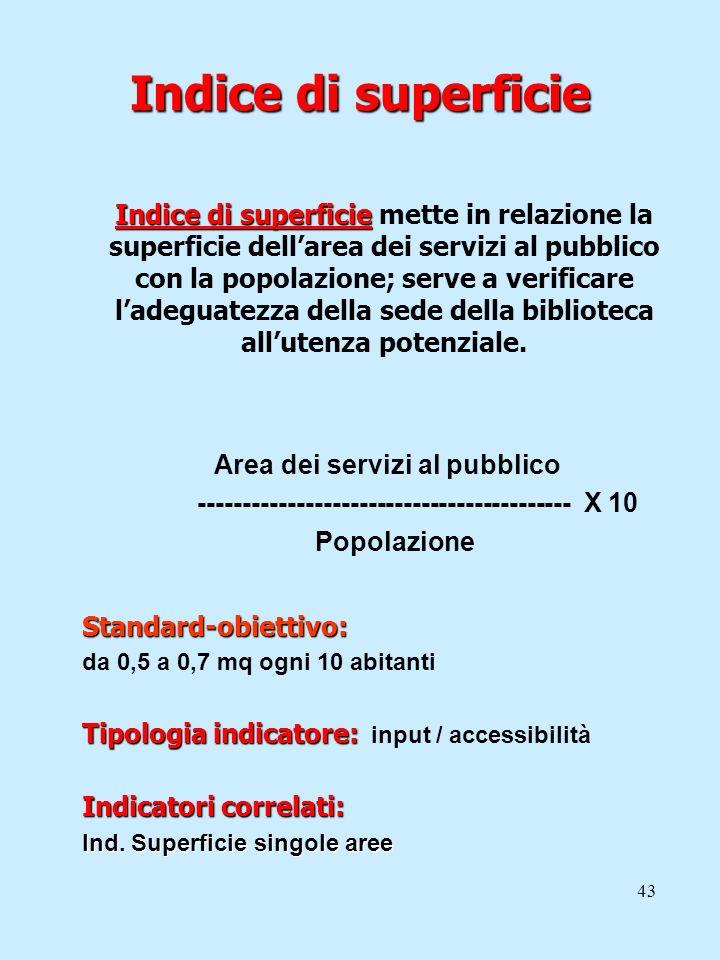 43 Indice di superficie Indice di superficie Indice di superficie mette in relazione la superficie dellarea dei servizi al pubblico con la popolazione