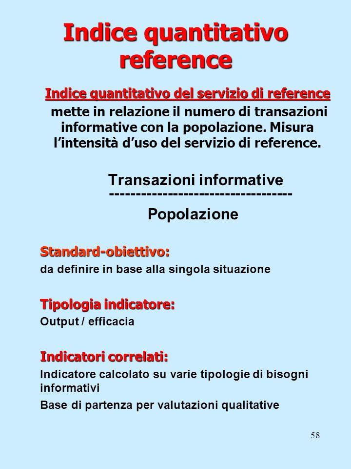58 Indice quantitativo reference Indice quantitativo del servizio di reference mette in relazione il numero di transazioni informative con la popolazi