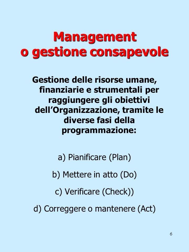 6 Management o gestione consapevole Gestione delle risorse umane, finanziarie e strumentali per raggiungere gli obiettivi dellOrganizzazione, tramite