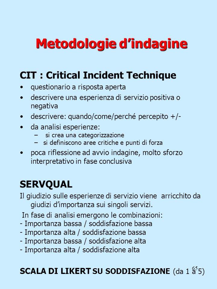 65 Metodologie dindagine CIT : Critical Incident Technique questionario a risposta aperta descrivere una esperienza di servizio positiva o negativa de