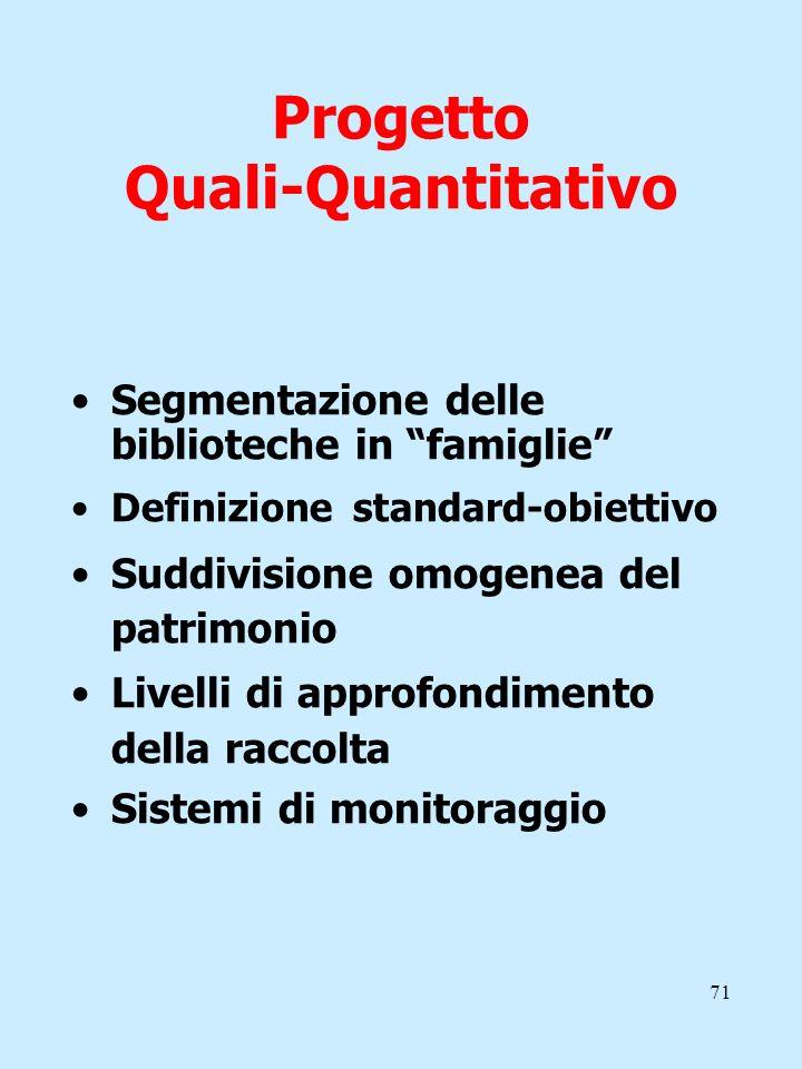 71 Progetto Quali-Quantitativo Segmentazione delle biblioteche in famiglie Definizione standard-obiettivo Suddivisione omogenea del patrimonio Livelli