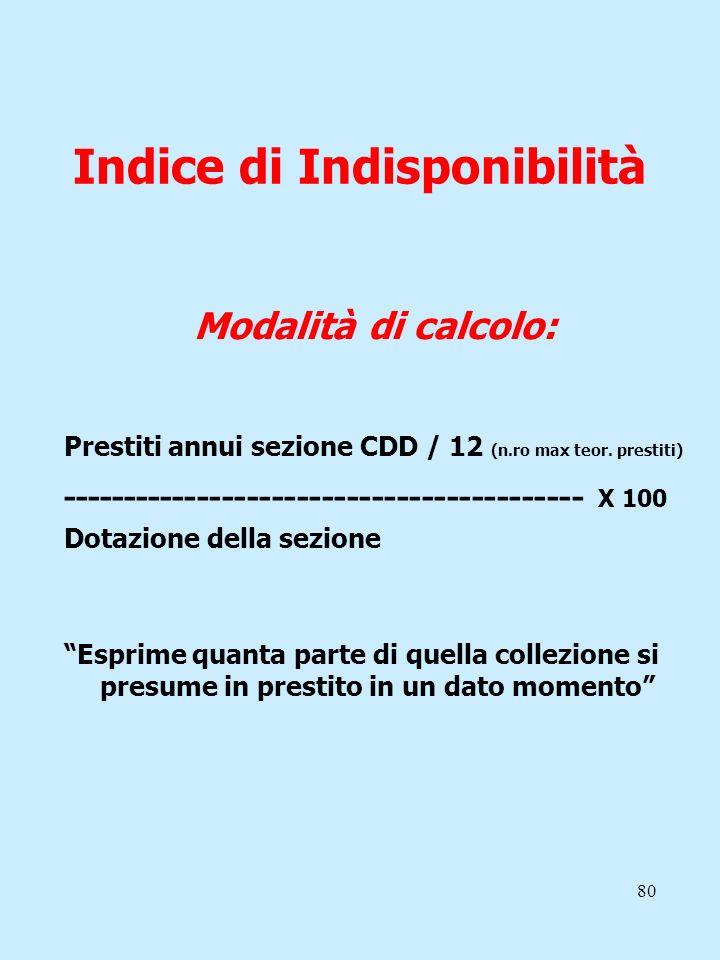 80 Indice di Indisponibilità Modalità di calcolo: Prestiti annui sezione CDD / 12 (n.ro max teor. prestiti) ------------------------------------------