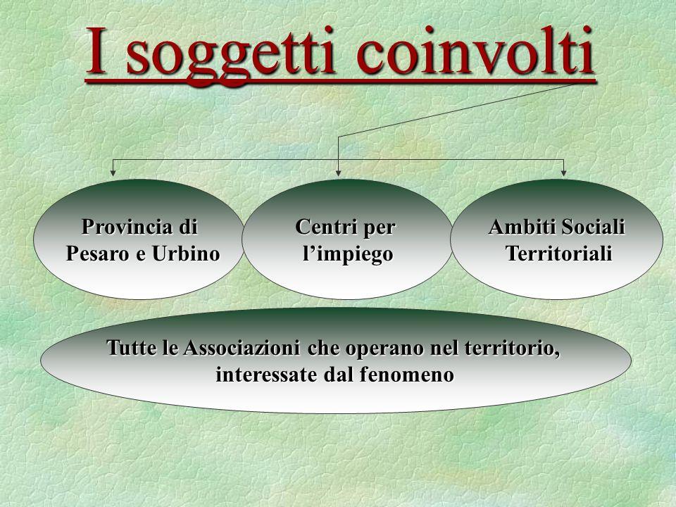 Provincia di Pesaro e Urbino Pesaro e Urbino Centri per limpiego Ambiti Sociali Territoriali Territoriali I soggetti coinvolti Tutte le Associazioni che operano nel territorio, interessate dal fenomeno