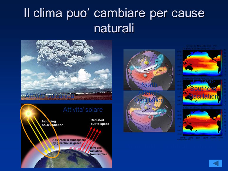 Il clima puo cambiare per cause naturali El Nino Southern Oscillation North Atlantic Oscillation Variabilita naturale interna Attivita vulcanica Attiv