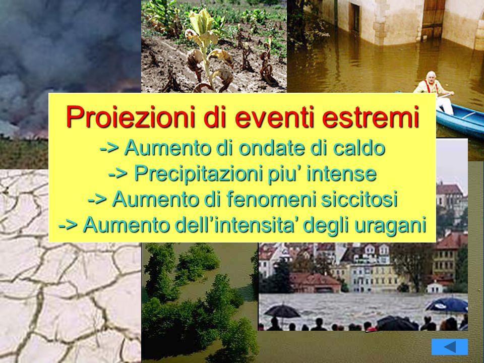 Proiezioni di eventi estremi -> Aumento di ondate di caldo -> Precipitazioni piu intense -> Aumento di fenomeni siccitosi -> Aumento dellintensita deg