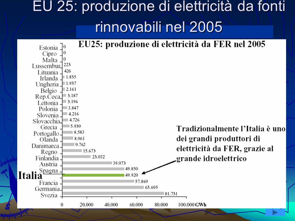 6 EU 25: produzione di elettricità da fonti rinnovabili nel 2005