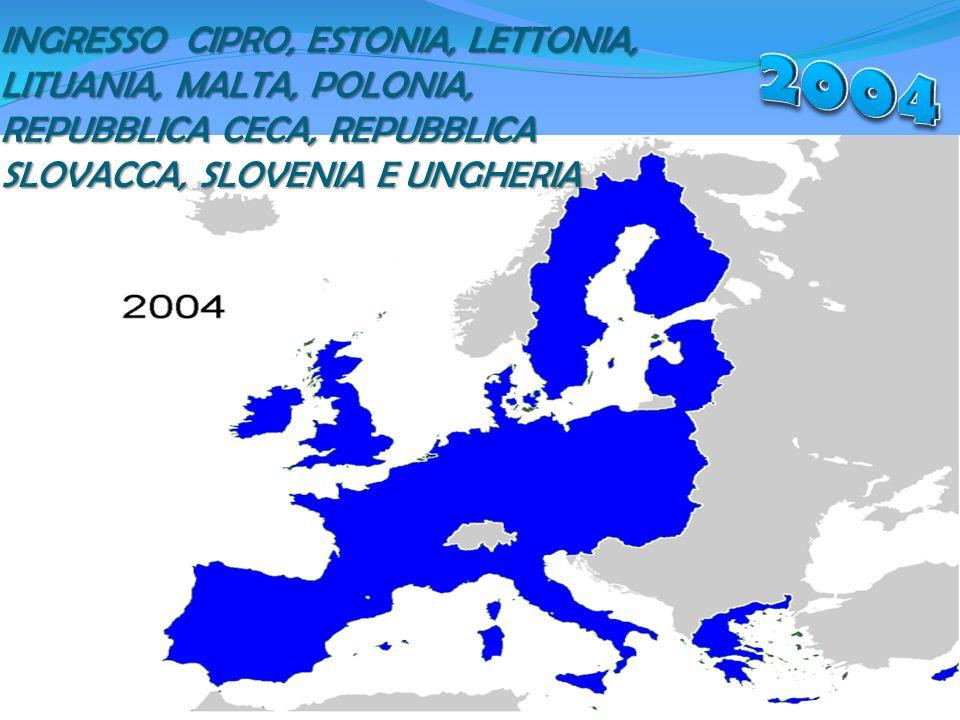 INGRESSO CIPRO, ESTONIA, LETTONIA, LITUANIA, MALTA, POLONIA, REPUBBLICA CECA, REPUBBLICA SLOVACCA, SLOVENIA E UNGHERIA
