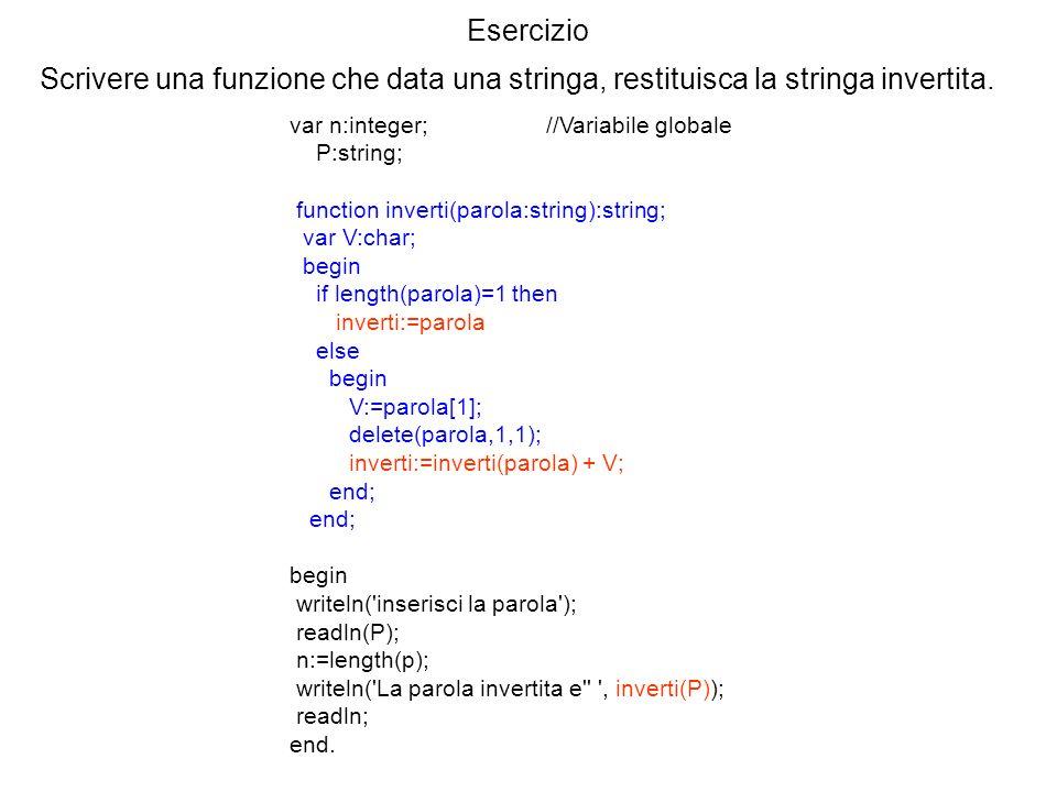 Esercizio Scrivere una funzione che data una stringa, restituisca la stringa invertita. var n:integer; //Variabile globale P:string; function inverti(