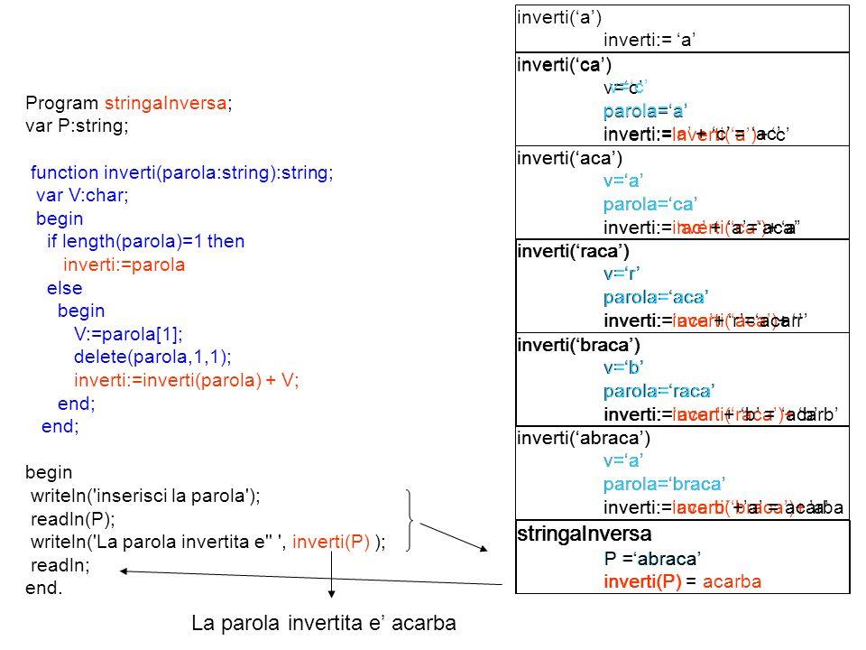 inverti(abraca) v=a parola=braca inverti:=inverti(braca)+ a inverti(braca) v=b parola=raca inverti:=inverti(raca)+ b inverti(raca) v=r parola=aca inve