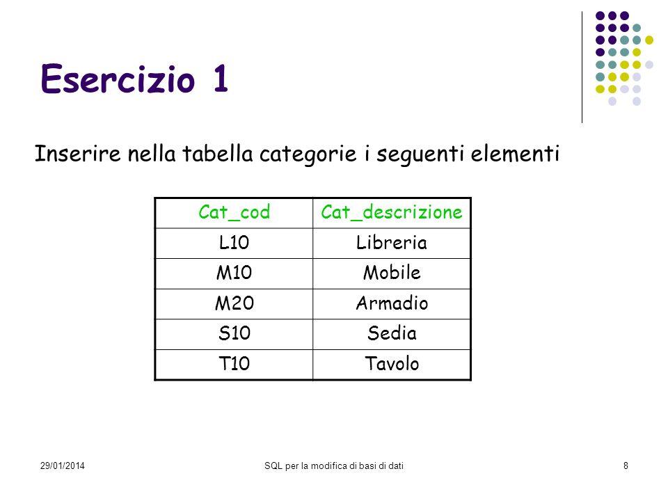 29/01/2014SQL per la modifica di basi di dati9 Esercizio 1, soluzione Insert into categorie Values (L10, Libreria) Insert into Categorie Values(M10, Mobile) Insert into Categorie Values(M20, Armadio) Insert into Categorie Values(S10, Sedia) Insert into Categorie Values(T10, Tavolo)