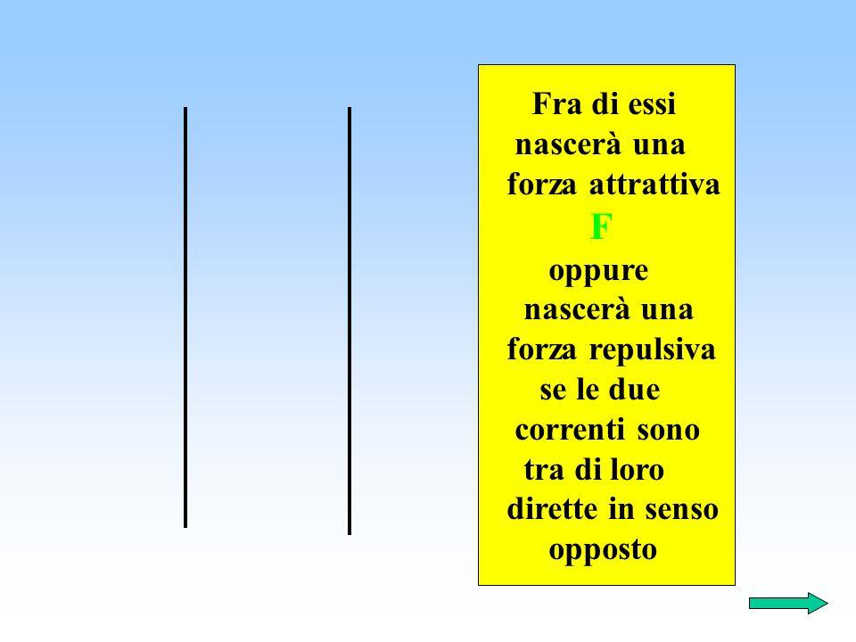 Fra di essi nascerà una forza attrattiva F oppure nascerà una forza repulsiva se le due correnti sono tra di loro dirette in senso opposto