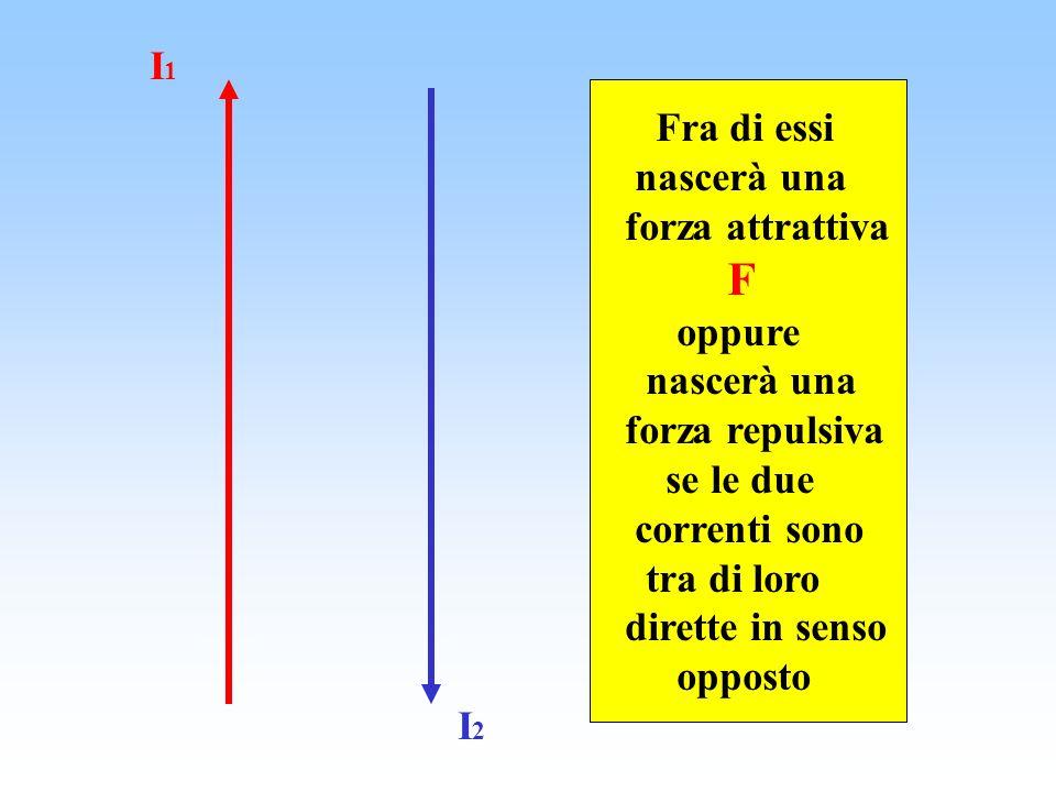 Fra di essi nascerà una forza attrattiva F oppure nascerà una forza repulsiva se le due correnti sono tra di loro dirette in senso opposto I1I1 I2I2