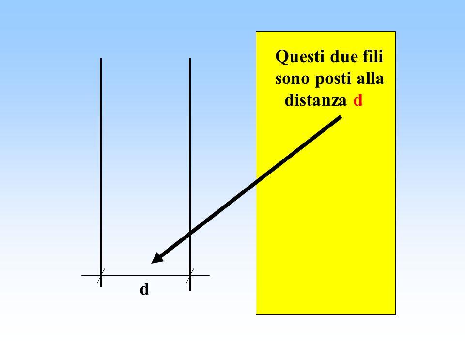 Abbiamo quindi trovato due formule che indicano la forza magnetica e il campo magneticoquando una carica si muove con una certa velocità v in prossimità di un filo percorso da corrente.