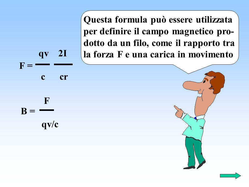 F = qv 2I c cr Questa formula può essere utiliz- zata per definire il campo magne- tico come il rapporto tra la forza F e la carica in movimento.