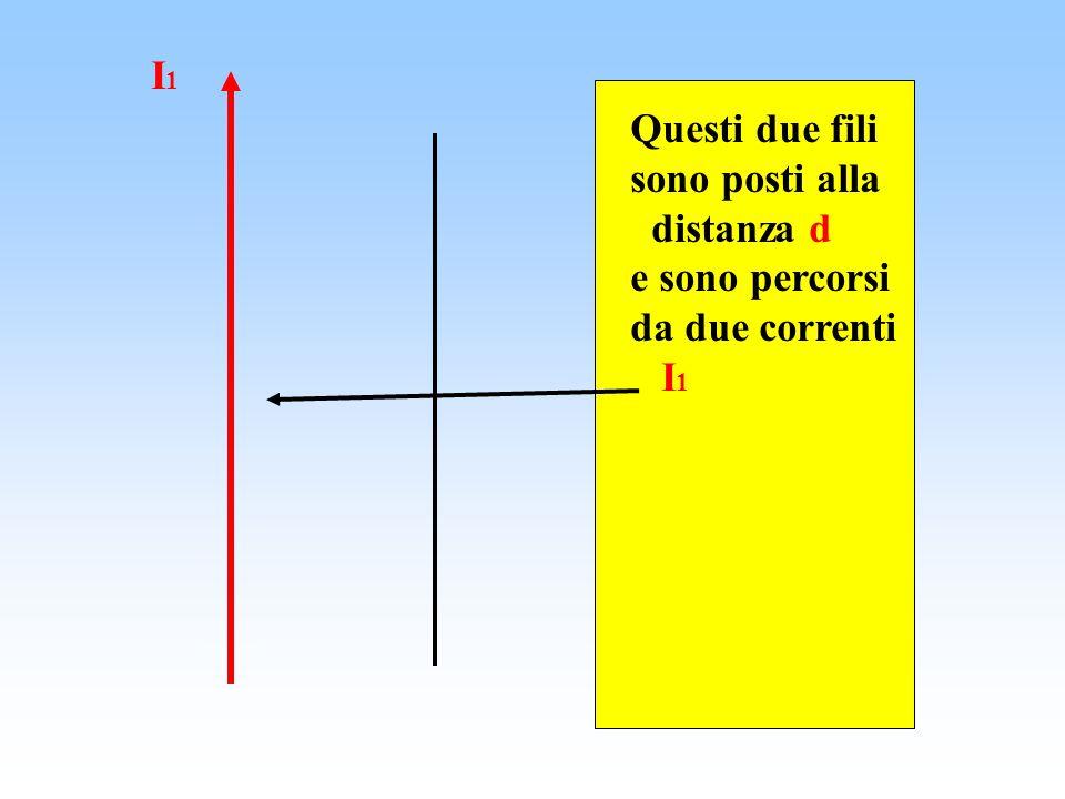 F = qv 2I c cr Questa formula può essere utilizzata per definire il campo magnetico pro- dotto da un filo, come il rapporto tra la forza F e una carica in movimento