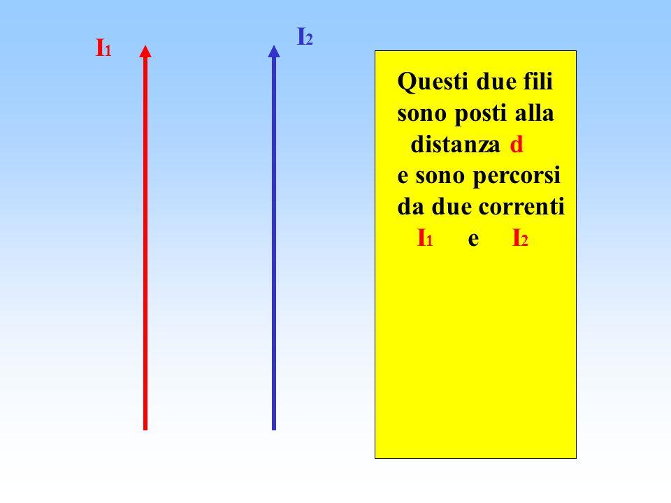Questi due fili sono posti alla distanza d e sono percorsi da due correnti I 1 e I 2 queste due correnti sono concordi tra loro I2I2 I1I1