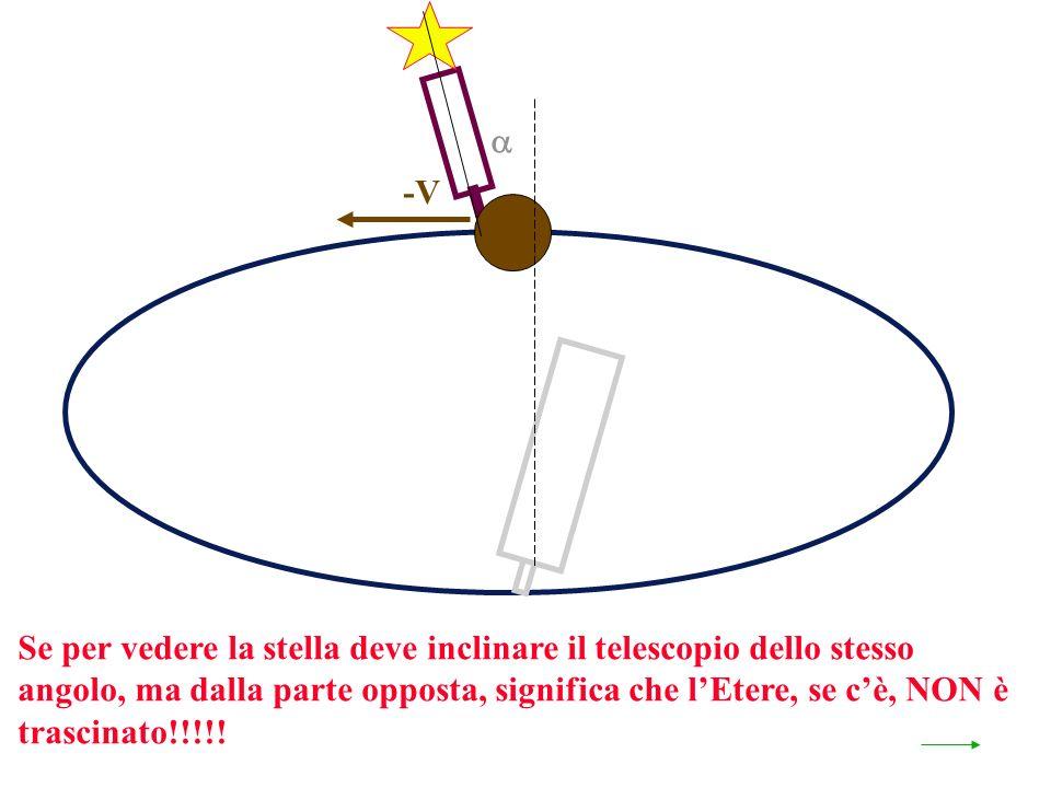 -V Se per vedere la stella deve inclinare il telescopio dello stesso angolo, ma dalla parte opposta, significa che lEtere, se cè, NON è trascinato!!!!!