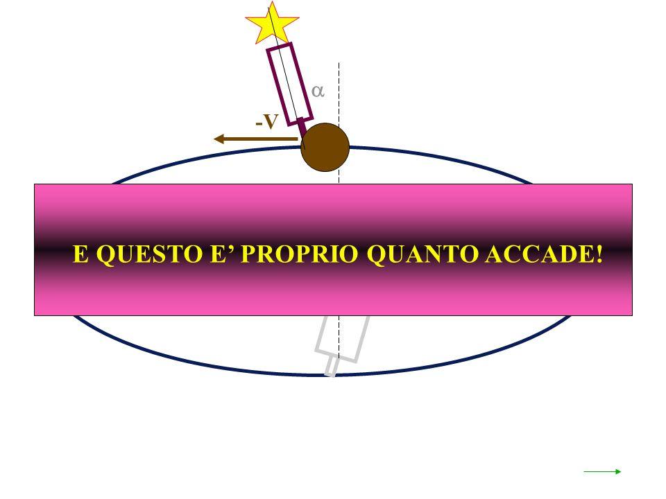 E QUESTO E PROPRIO QUANTO ACCADE! -V