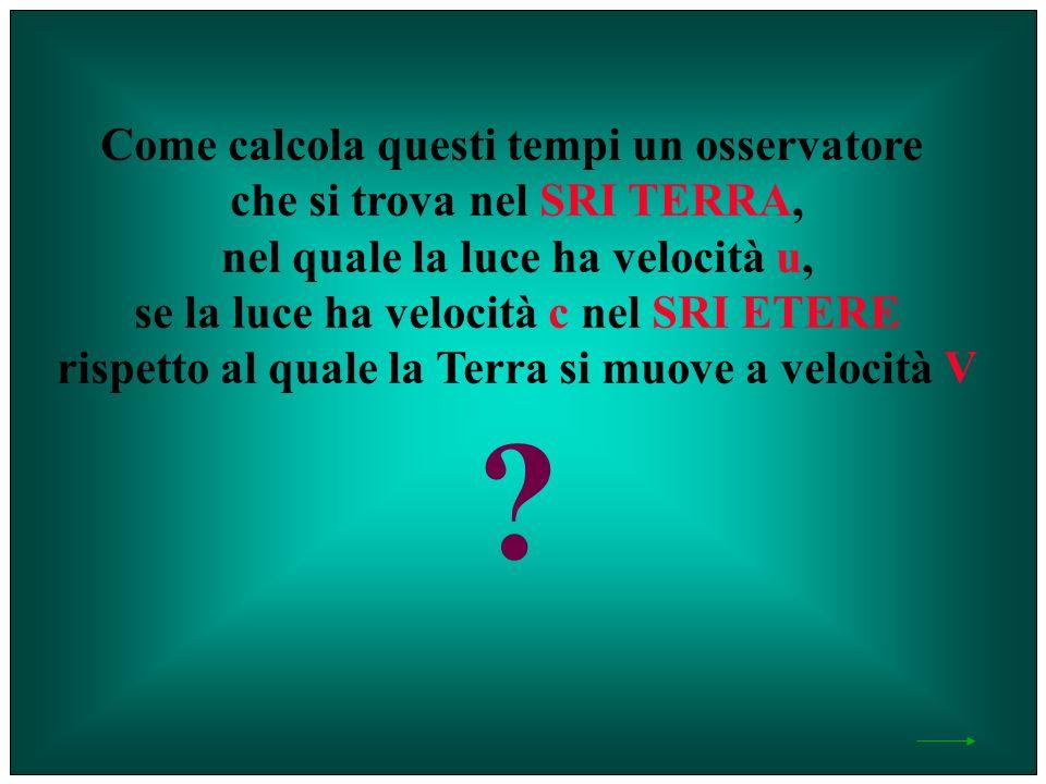Come calcola questi tempi un osservatore che si trova nel SRI TERRA, nel quale la luce ha velocità u, se la luce ha velocità c nel SRI ETERE rispetto al quale la Terra si muove a velocità V
