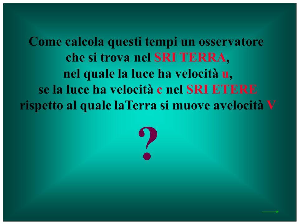Come calcola questi tempi un osservatore che si trova nel SRI TERRA, nel quale la luce ha velocità u, se la luce ha velocità c nel SRI ETERE rispetto al quale laTerra si muove avelocità V