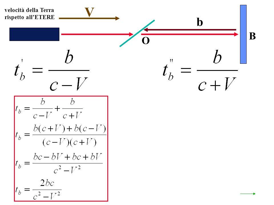velocità della Terra rispetto allETERE O B V b