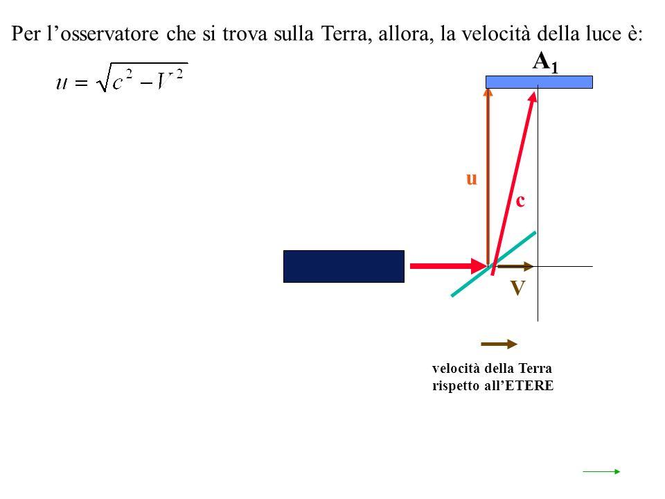 velocità della Terra rispetto allETERE A1A1 u V c Per losservatore che si trova sulla Terra, allora, la velocità della luce è: