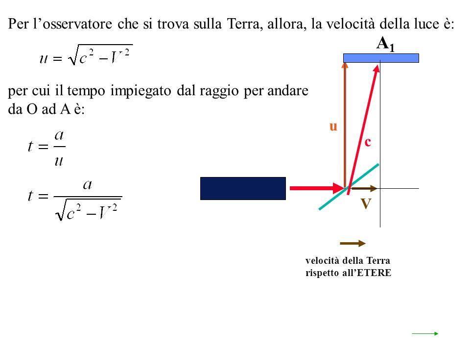 velocità della Terra rispetto allETERE A1A1 u V c Per losservatore che si trova sulla Terra, allora, la velocità della luce è: per cui il tempo impiegato dal raggio per andare da O ad A è:
