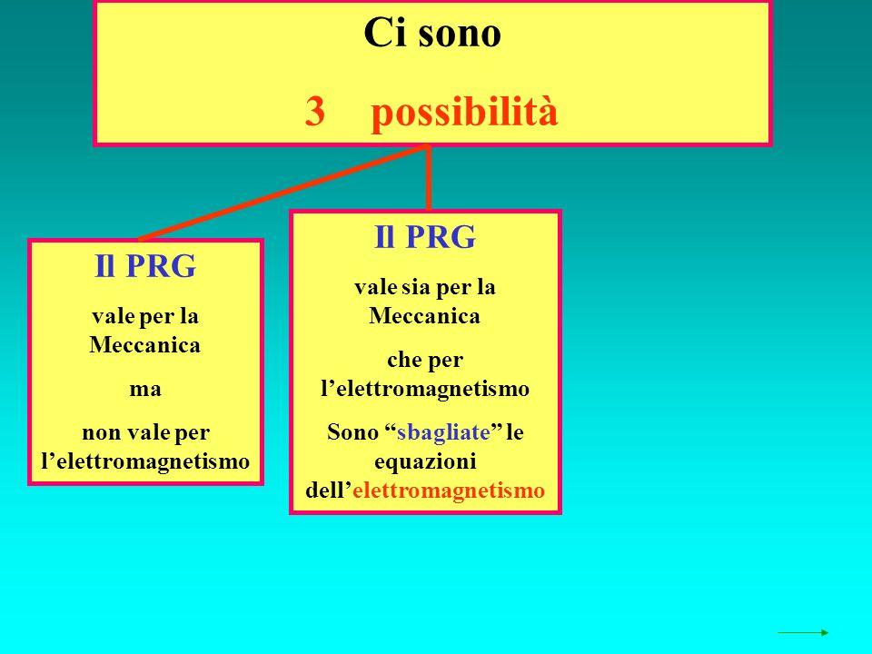Ci sono 3 possibilità Il PRG vale per la Meccanica ma non vale per lelettromagnetismo Il PRG vale sia per la Meccanica che per lelettromagnetismo Sono sbagliate le equazioni dellelettromagnetismo
