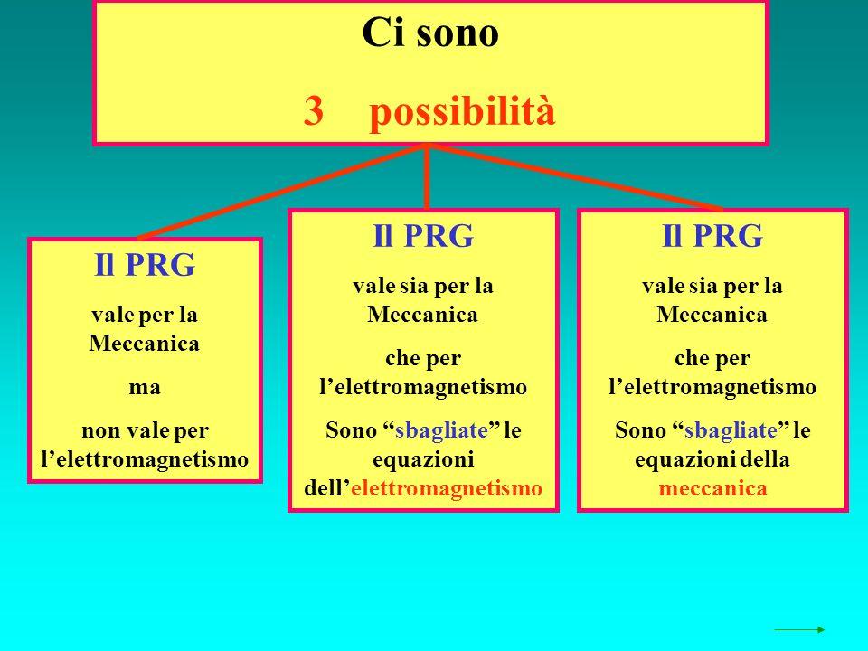 Ci sono 3 possibilità Il PRG vale per la Meccanica ma non vale per lelettromagnetismo Il PRG vale sia per la Meccanica che per lelettromagnetismo Sono sbagliate le equazioni dellelettromagnetismo Il PRG vale sia per la Meccanica che per lelettromagnetismo Sono sbagliate le equazioni della meccanica