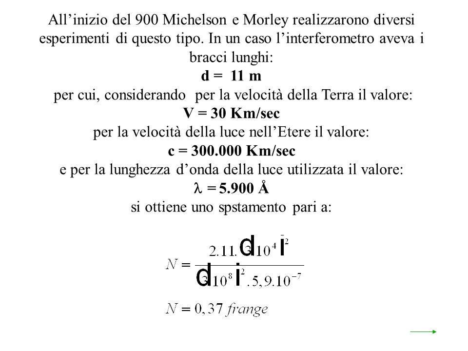 Allinizio del 900 Michelson e Morley realizzarono diversi esperimenti di questo tipo.