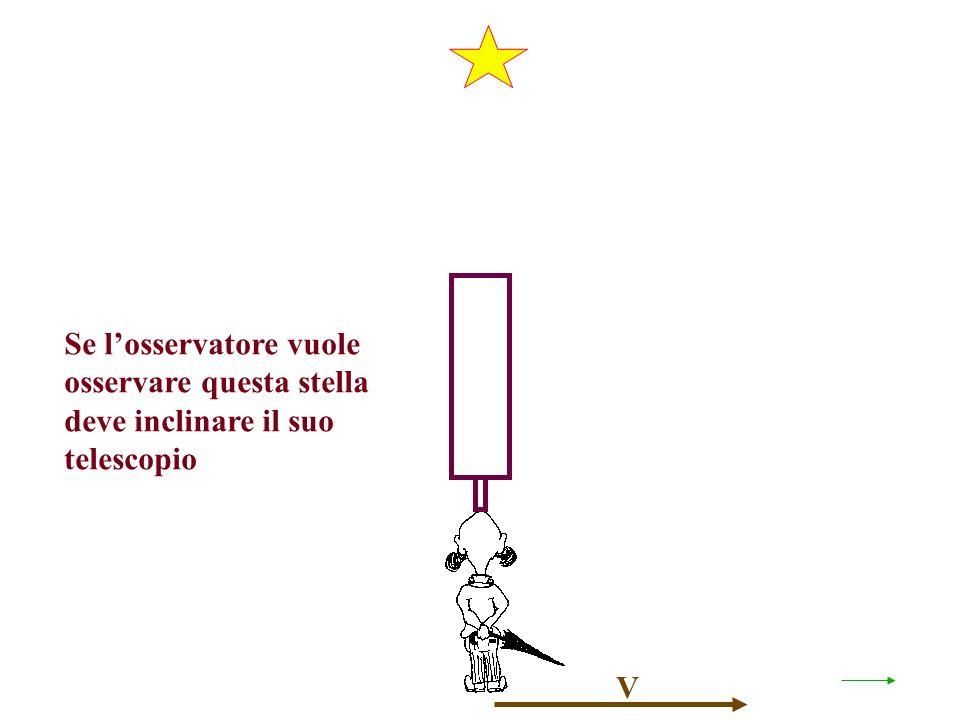 V Se losservatore vuole osservare questa stella deve inclinare il suo telescopio