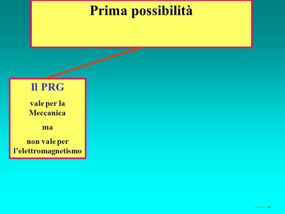 Prima possibilità Il PRG vale per la Meccanica ma non vale per lelettromagnetismo Questo vuol dire che nel caso dellELETTROMAGNETISMO ESISTE un SRI privilegiato che chiamiamo ETERE