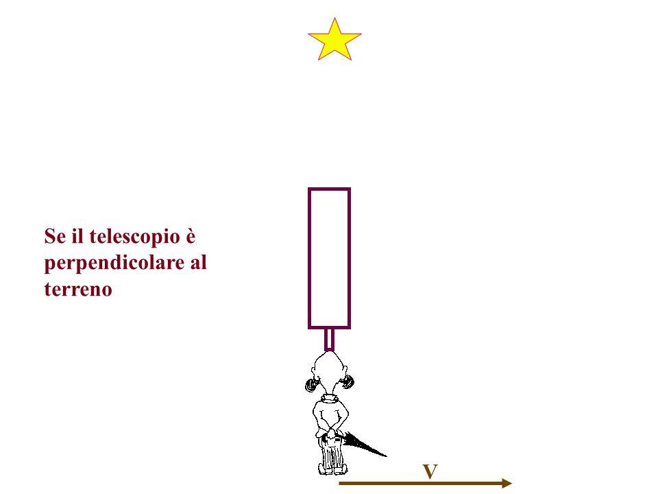 V Se il telescopio è perpendicolare al terreno