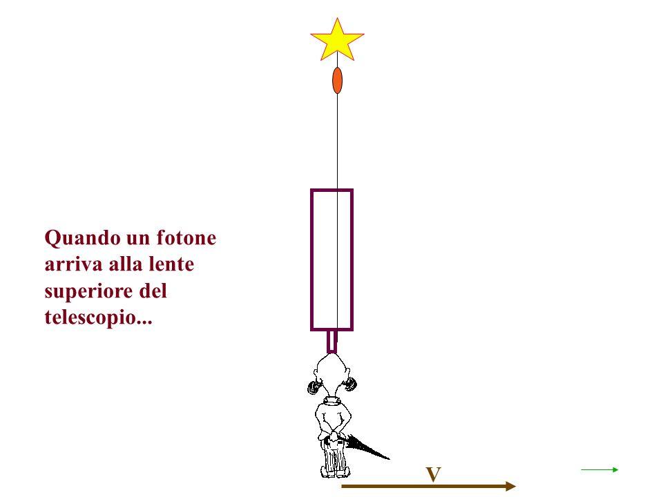 V Quando un fotone arriva alla lente superiore del telescopio...