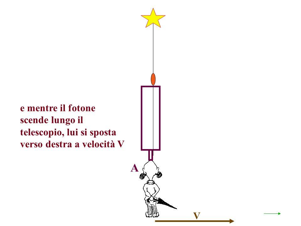 V e mentre il fotone scende lungo il telescopio, lui si sposta verso destra a velocità V A