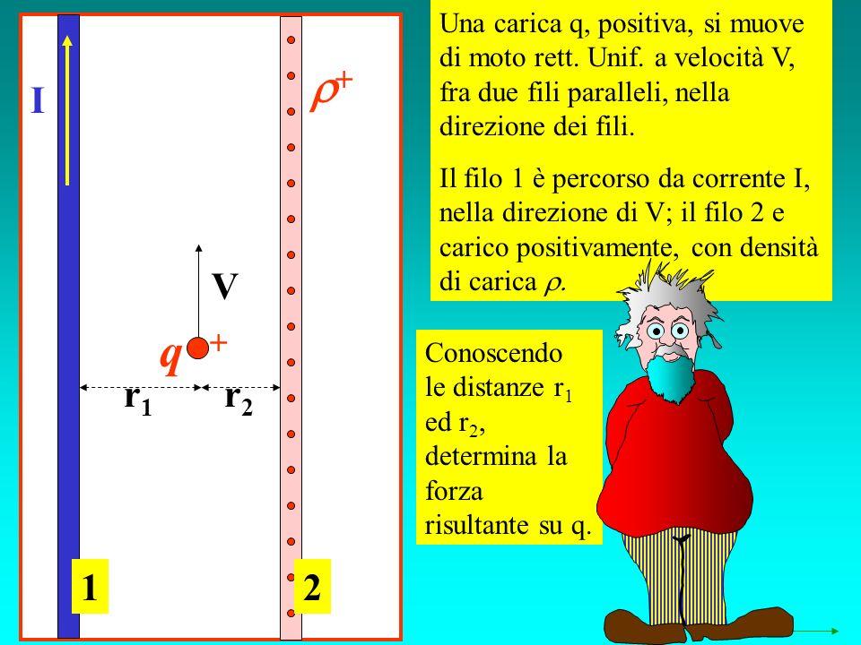 Conoscendo le distanze r 1 ed r 2, determina la forza risultante su q. Una carica q, positiva, si muove di moto rett. Unif. a velocità V, fra due fili