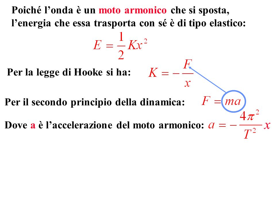 Per il secondo principio della dinamica: Poiché londa è un moto armonico che si sposta, lenergia che essa trasporta con sé è di tipo elastico: Per la legge di Hooke si ha: Dove a è laccelerazione del moto armonico: x