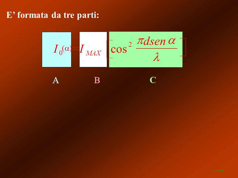 E formata da tre parti: C II dsen MAX 0 2 cos